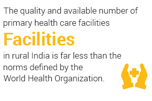 Lack of Quality Health Services
