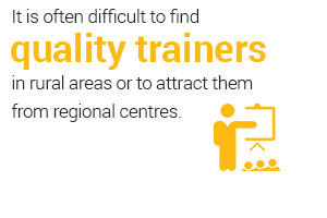 Availability of Quality Trainers